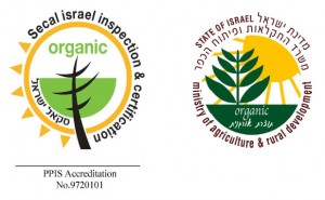 Organic dates certification